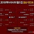 2018 월드컵 결승