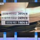 이명박 천안함 성금 기획 146억 천안함 재단 설립에 투입 [이재정 의원]