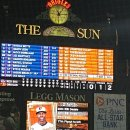 미국동부한달살기::야구의 추억(메이저리그 관람기)::워싱턴 내셔널스...
