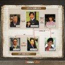 리갈하이 원작일드 일본드라마 등장 인물관계도 몇부작 줄거리