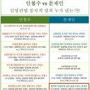 식비9300만원, 화환2600만원지출한 1등 국회의원 문재인 (김영란법 딴지걸음)