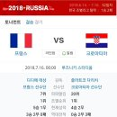 [World Cup] 월드컵 프랑스 크로아티아 경기분석!