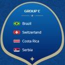 2018 러시아 월드컵 E조 선수 전체 명단
