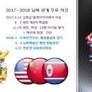 북한 핵 외교는 삼국지 오나라의 시소외교 전략이다