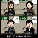 정현백 여성부 장관님, 셧다운제 폐지 좀...