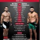 [UFC 206 LIVE] 켈빈 게스텔럼, 팀 케네디 꺾었다! 최두호 드디어 출전