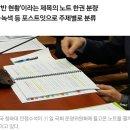 자유한국당 현재 처참한 꼬라지