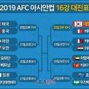 2019 아시안컵 16강 대진표 일정 한국 바레인, 8강 이라크/카타르, 베트남 요르단...