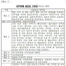 2018년 공무원 봉급표, 일반직 공무원 교육공무원 군인 경찰 소방 공무원-인사...