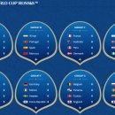 한국 스웨덴,멕시코, 독일 전적 & 축구 국가별 역대전적, 대한축구협회 자료기준