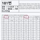 예약 완료/<b>티웨이</b><b>항공</b>/티켓팅