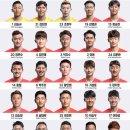 축구 국가대표 평가전 대한민국 vs 우루과이