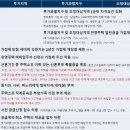 서울, 경기 부동산 시장 흐름에 대한 의견 및 부동산 정책 정리