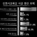 [철심장]경축-진보 이청연 인천교육감 징역6년,왜 뽑았니?