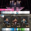 지방선거 개표방송, 스타일 보니? KBS '전통', MBC '분석', SBS '예능'