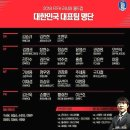 2018 러시아 월드컵 한국일정