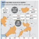 12월 발표할 수도권 3기 신도시 예상 후보지