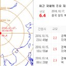 """중국 지진, 강도 6.4…네티즌 """"한국은 지진 없는 나라 되길"""" """"남일 같지 않다"""""""