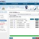 중소기업확인서 발급받기 위한 서류제출