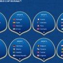 2018 러시아 월드컵 도시&경기장