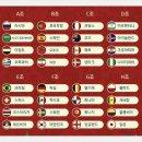 2018 러시아 월드컵 조편성