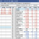박영선 관련주 - 제이티, 제이씨현시스템, <b>iMBC</b>