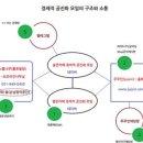 드루킹 뜻 정체 사진 경공모 블로그 논란 총정리(영상)