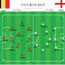 7월14일 벨기에 잉글랜드 준결승 경기분석 프리뷰 1차