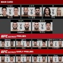 UFC 224 아만다 누네스 vs 라켈 페닝턴 메인카드 프리뷰 스포티비 나우 생중계