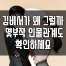 tvN '김비서가 왜 그럴까' 몇부작, 인물관계도 확인하기