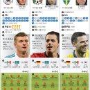 러시아 월드컵/스파시바VS사우디 축구실시간중계[스포플레이]