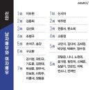 <<b>씨네21</b>> 신년 특대호