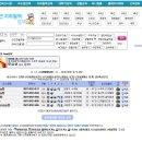 서울 수도권 고시원(원룸텔) 가격과 독방 가격