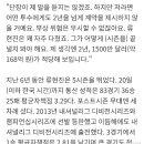"""미국 기자 """"FA 류현진, 2년 1500만 달러 가능"""""""