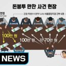 이영렬 전 지검장이 복직 하루만에 사직한 이유.