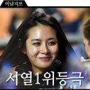 이승엽부인 이송정 야구선수아내 외모서열 1위로 또 화제