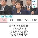 박근혜 항소 국정농단 1심 선고 결과! 내용 정리 (2심 8/24 예정)