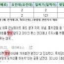 딴지 펌: 조선일보에 떨어진 애들이 한겨레를 가는가?