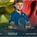테니스 세계랭킹 ATP 파이널 그 후