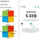 김민상 후보에게 유권자께서 자주 하시는 질문(FAQ)