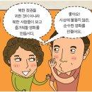 """영화보다 더 영화 같은 사랑 """"신상옥과 최은희"""""""