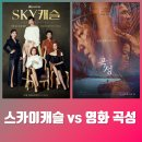 SKY 캐슬, 영화 '곡성'의 기시감 그리고 충격 반전 결말