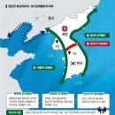 남북정상회담, 경원선 복원 의제, 남북러 가스관 관련주