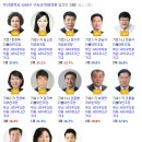 Q. 이번 6.13 선거 부산 사하구 구의원.시의원 당선자 자가 궁금합니다.