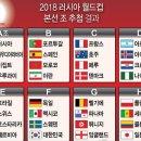 2018 러시아 월드컵 조추첨 - 독일, 멕시코, 스웨덴, 월드컵 행복했다.