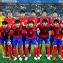 월드컵 본선 48개국 확대에 대한 단상