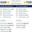 1월 14일 NBA 미국농구 토론토 골든스테이트