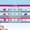 2018 AFC 아시안컵여자축구 5~6위 전
