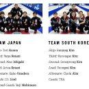 여자 컬링 세계선수권 일정 일본 경기
