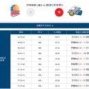 11월 22일 KBL 남자 농구 안양KGC 인천전자랜드 경기 분석